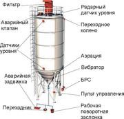 Цементный силос стальной сборный.